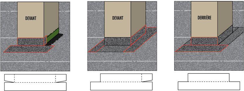 Figure 11 et 12