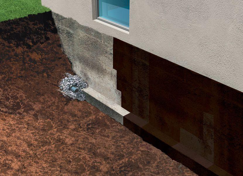 Foundation Waterproofing Below Grade Walls Resisto