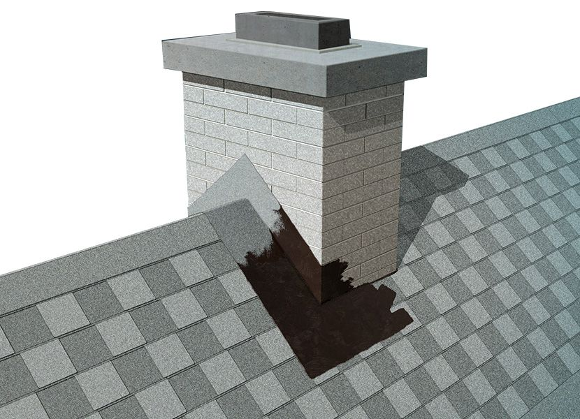 Roof Details And Waterproofing Resisto
