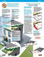 Installation Guide - Low-Slope Roofs Waterproofing System Installation (Double-Ply)
