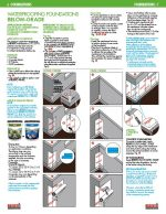 Installation Guide - Foundation Waterproofing (Below-Grade Walls)