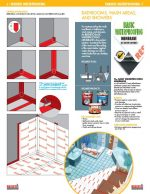 resisto_installation_guide_shower_cover