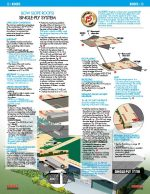 Installation Guide - Low-Slope Roofs finishing (Single-Ply)
